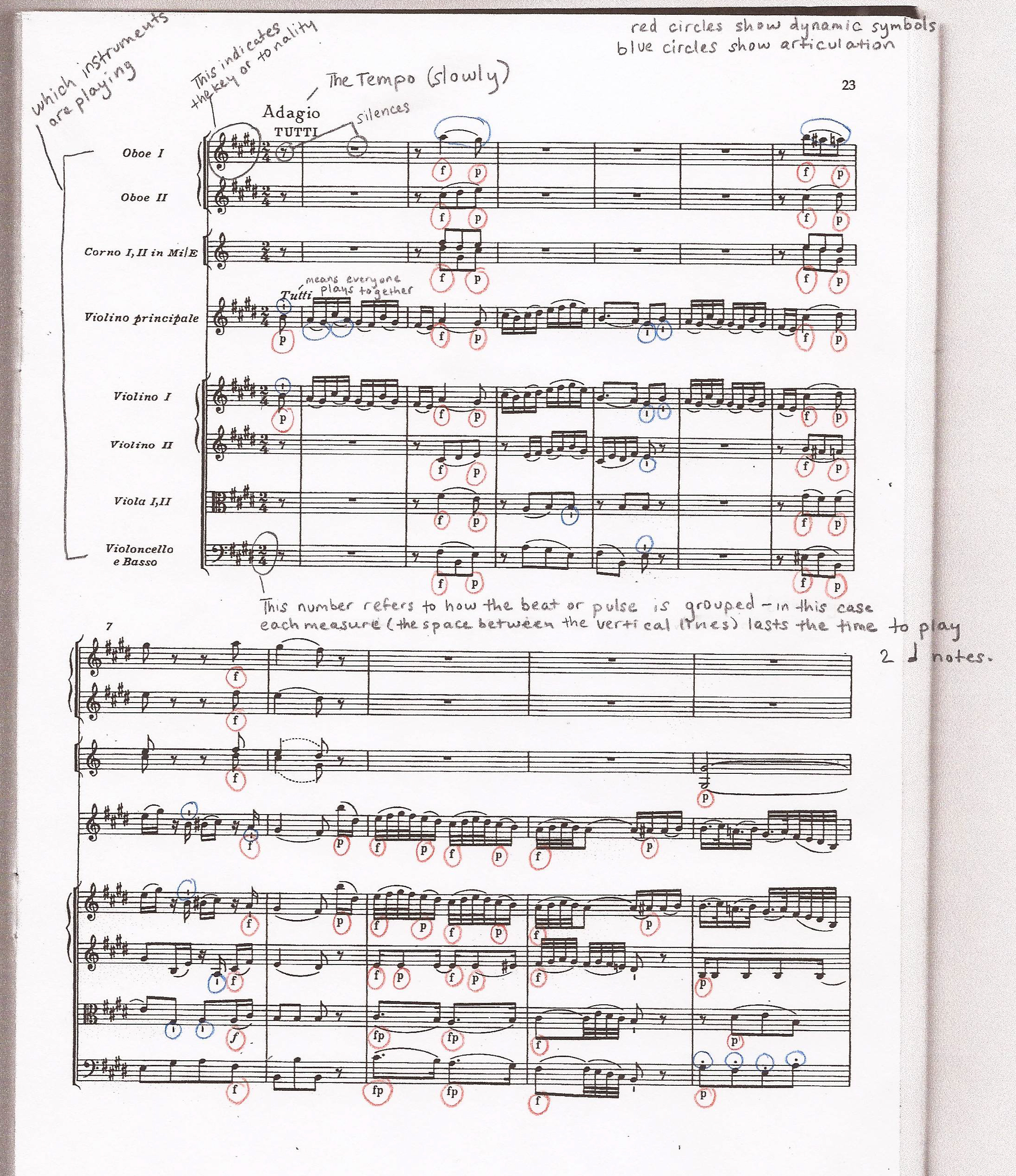 Unit 7 Classroom Lesson Notation Aco Music And Art